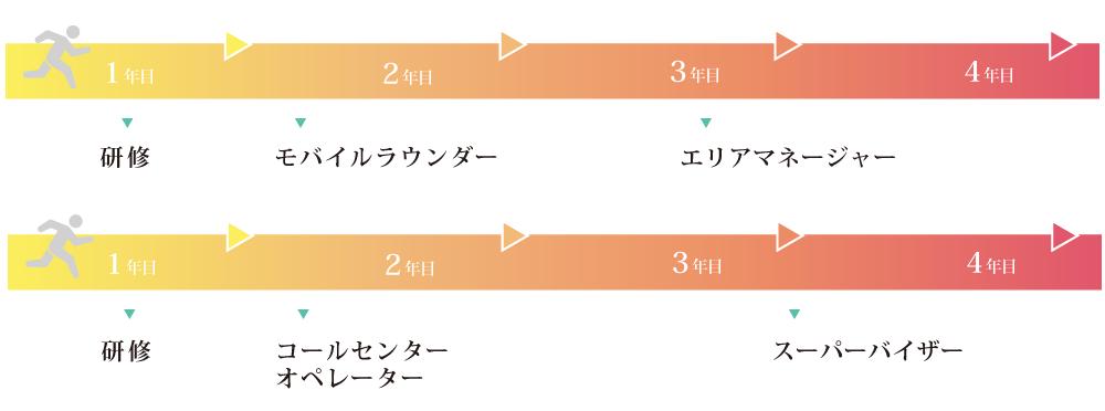 エキスパート_チームリーダーコース